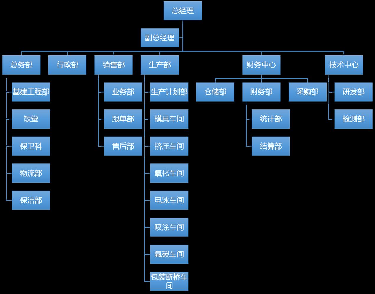 图层 4.png